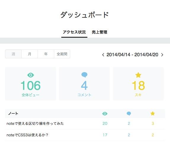 スクリーンショット 2014-04-16 9.20.29