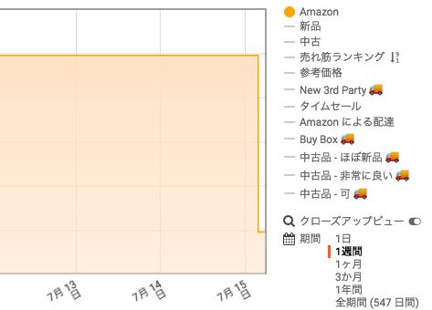 keepaグラフ3