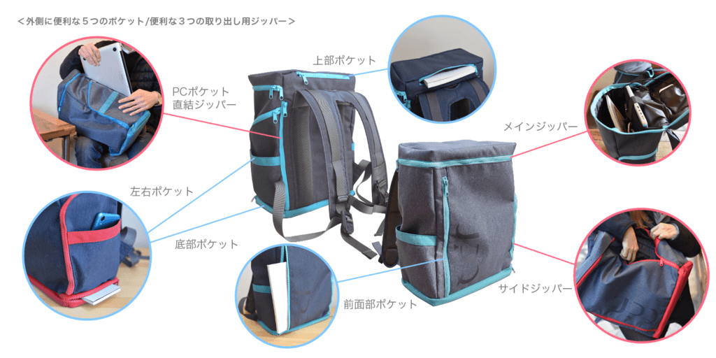UPQ Bag BP01(BP02 mini)