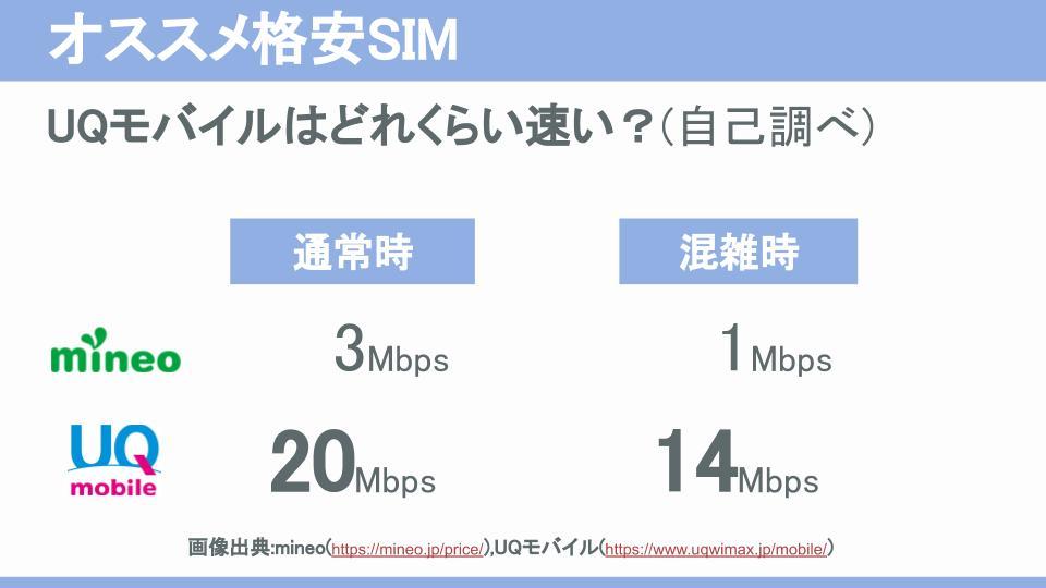 ワイモバイル UQモバイルはどれくらいの速さの違いがあるの?