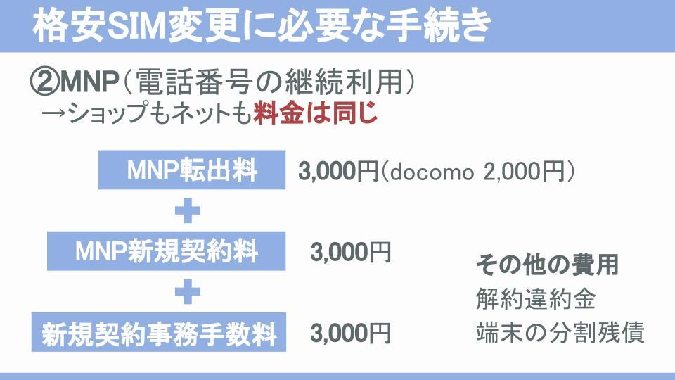ドコモ・ソフトバンク・AUのMNP料金表